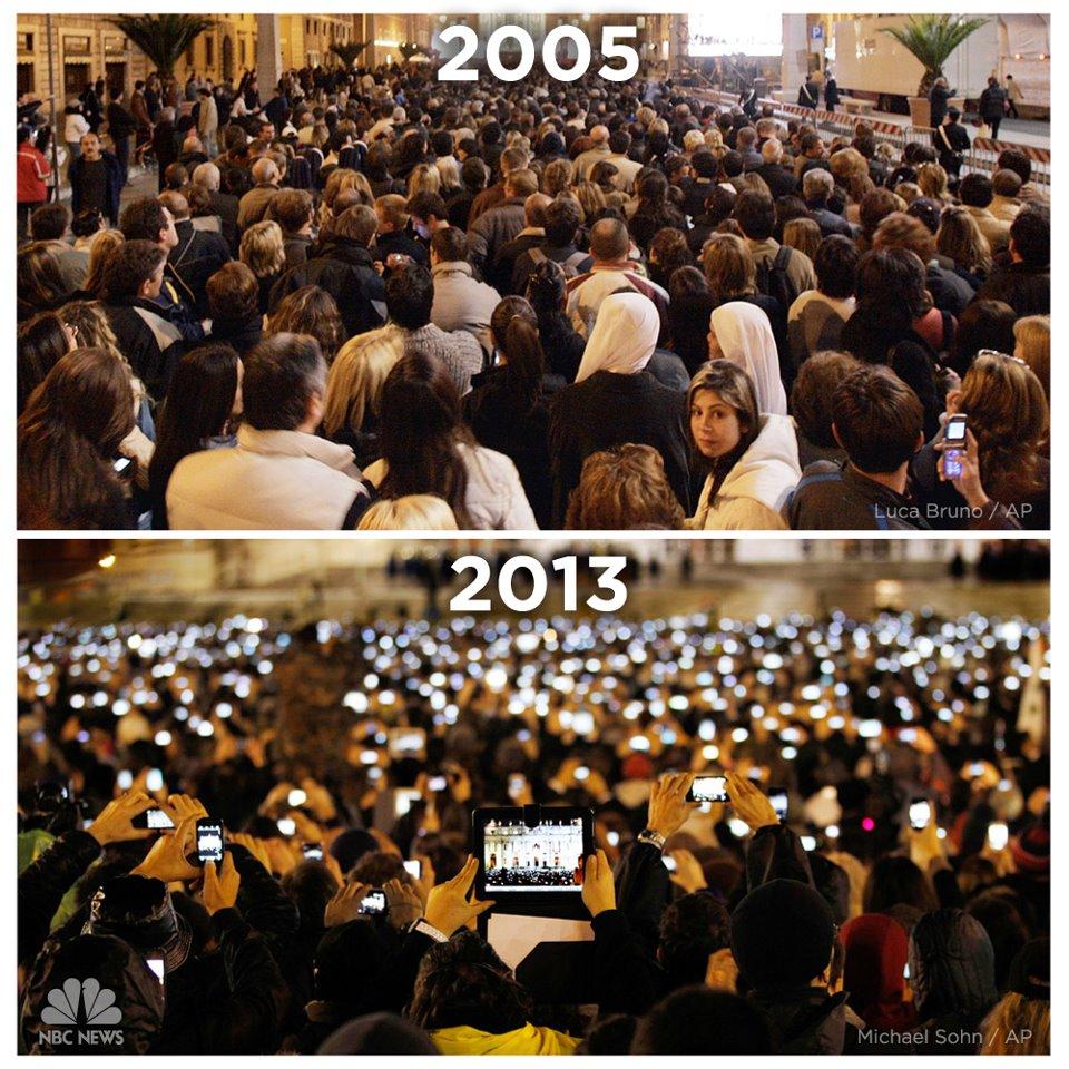 Panorama del Marketing Digital
